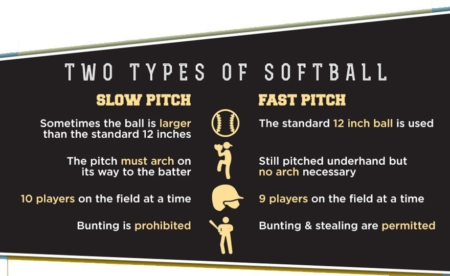 slowpitch-vs-fastpitch-softball-bats